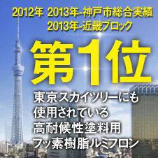 2012年 2013年神戸市総合実績、2013年近畿ブロック