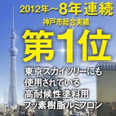 2012年から8年間神戸市総合実績ナンバーワン